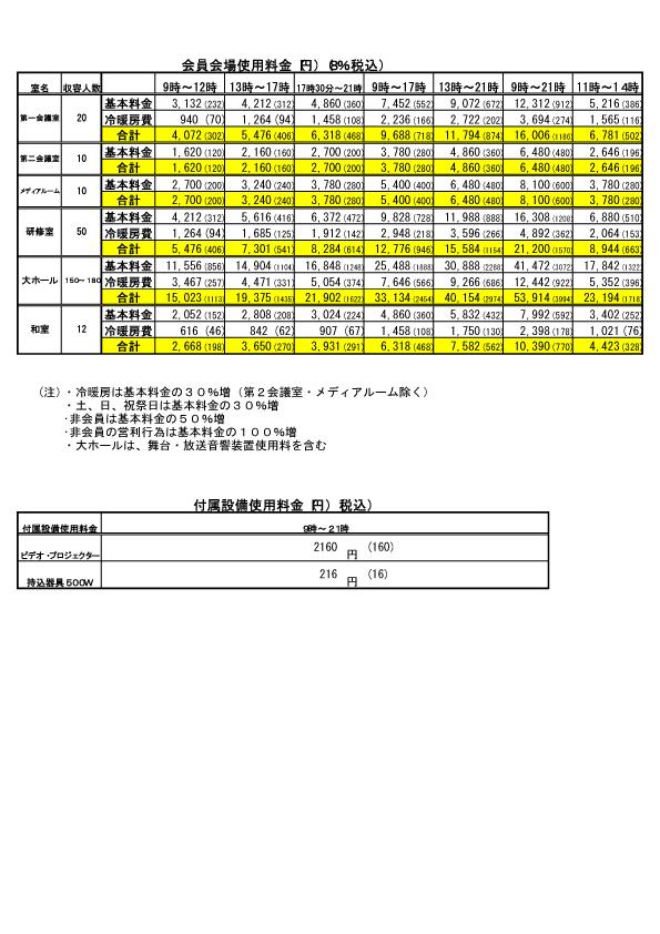 会場使用料金表h26.4